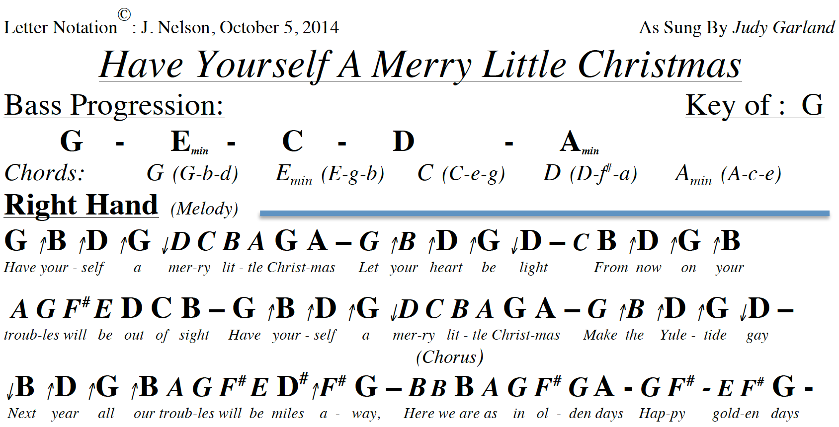 Have Yourself A Merry Little Christmas Chords.Letternotes