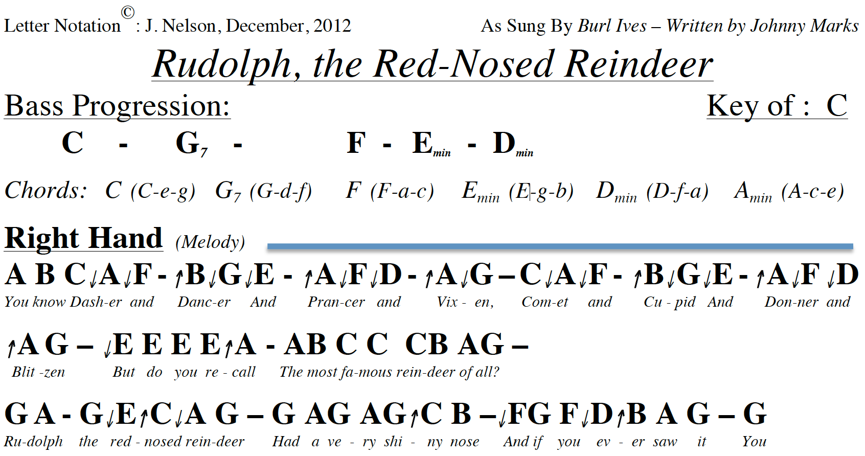 Rudolph The Red Nosed Reindeer Chords Guitar Idea Gallery